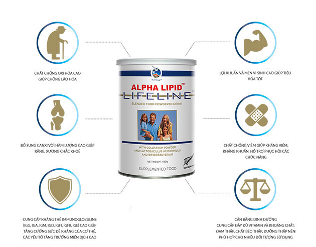 Thông tin sữa non alpha lipid lifeline
