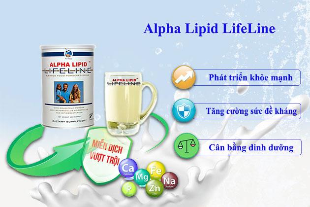 tác dụng sữa non alpha lipid lifeline